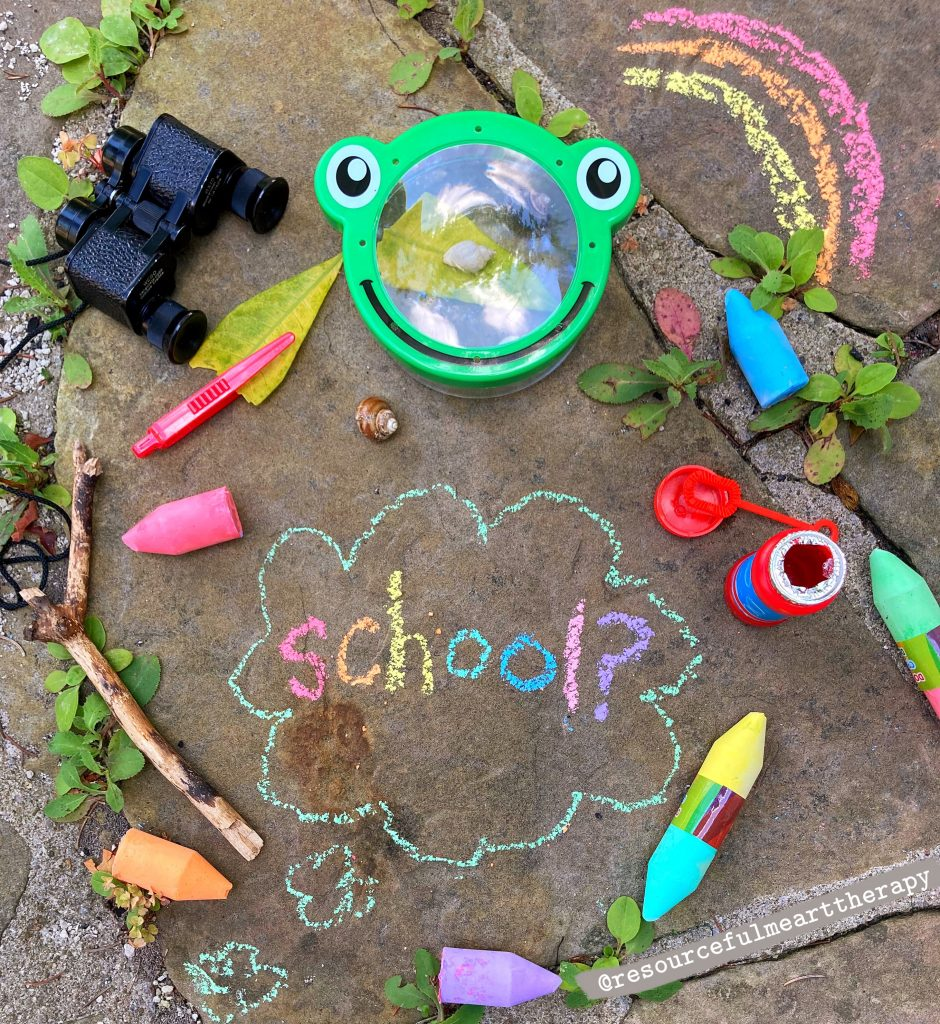 "Aerial photo of outdoor play toys surrounding chalk art that says ""school?"""