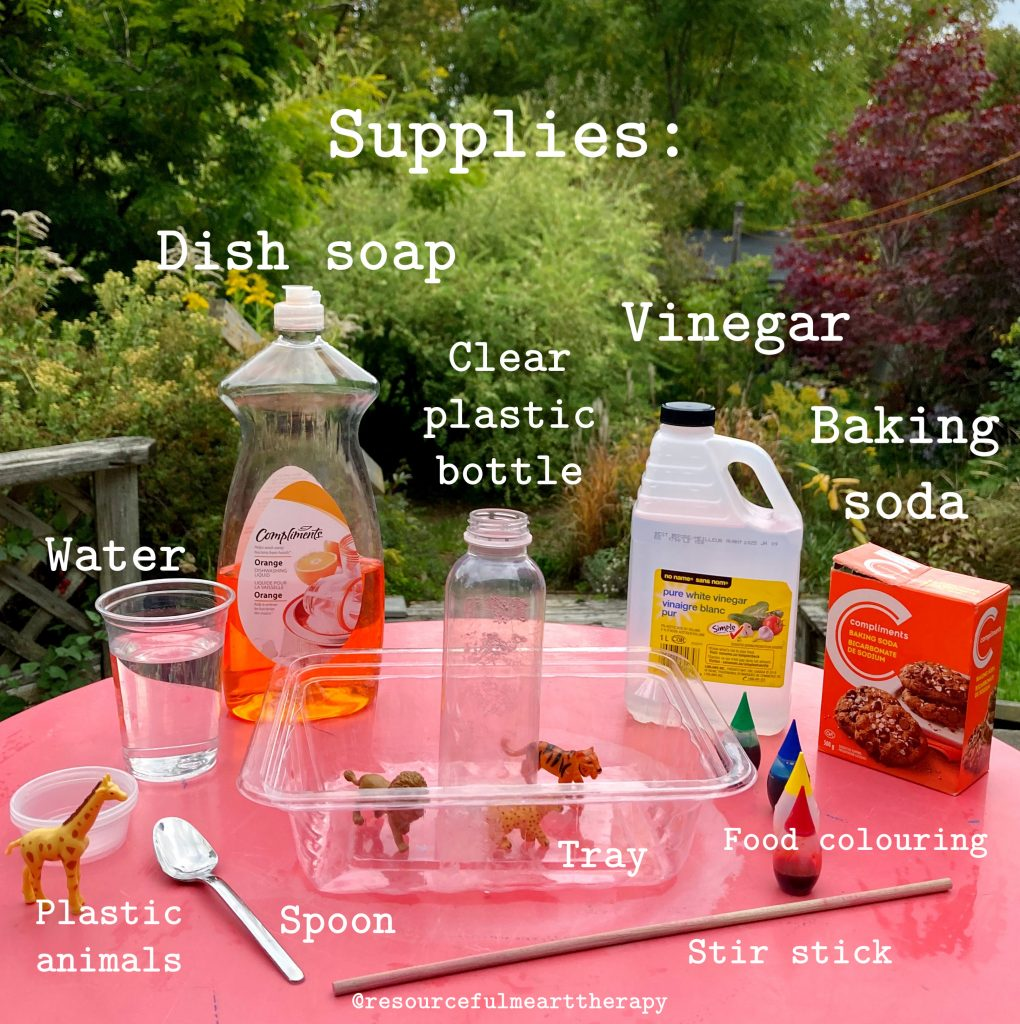 "baking soda and vinegar ""volcano"" setup with labelled supplies (dish soap, clear plastic bottle, tray, vinegar, baking soda, food coloring, stir stick, plastic animals, water, spoon)"