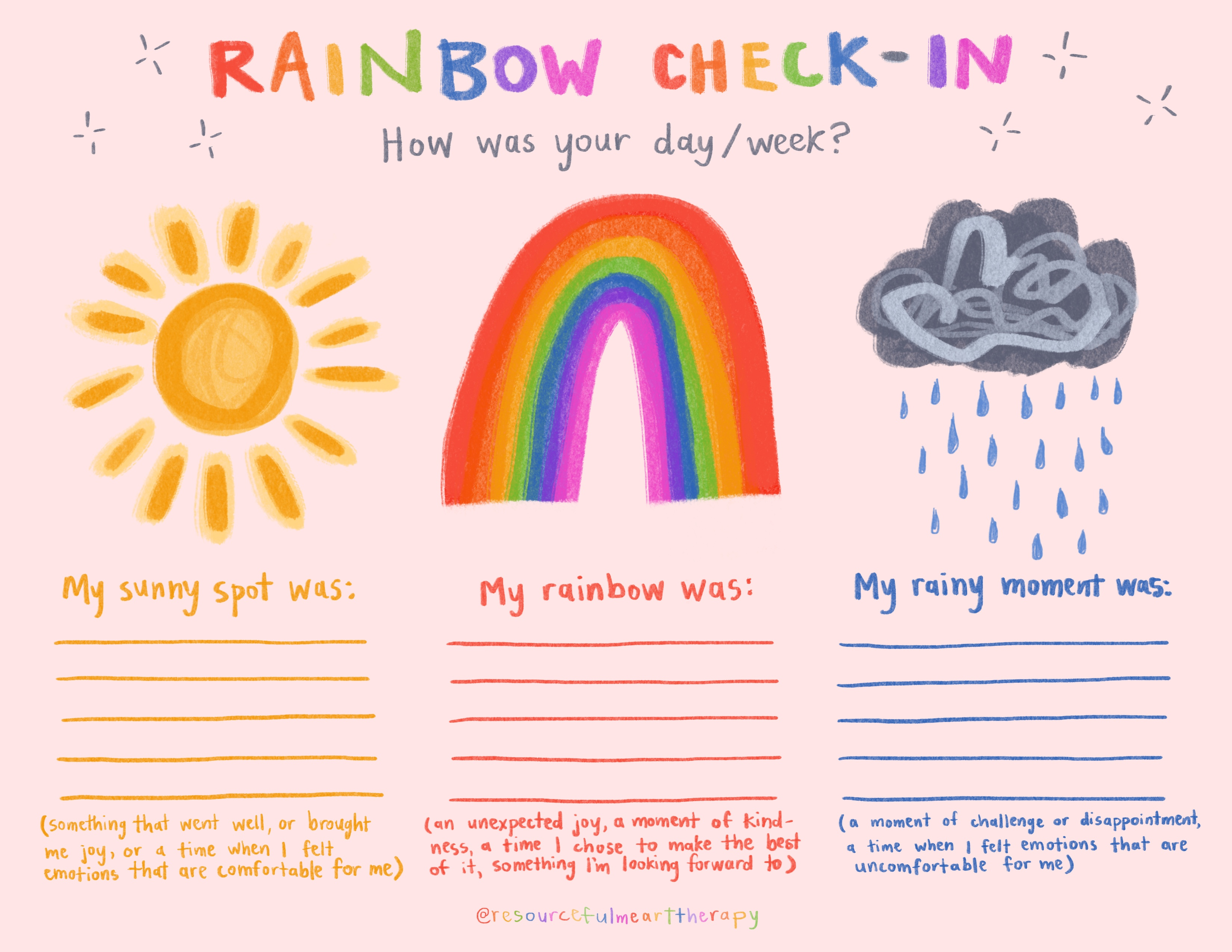 """Graphic of sun, rainbow and rain cloud and text that says """"Rainbow Check In: How was your day/ week?"""""""